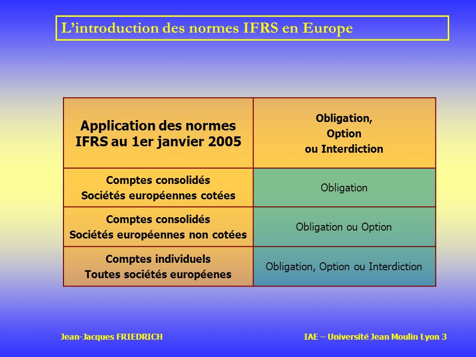 L'introduction des normes IFRS en Europe