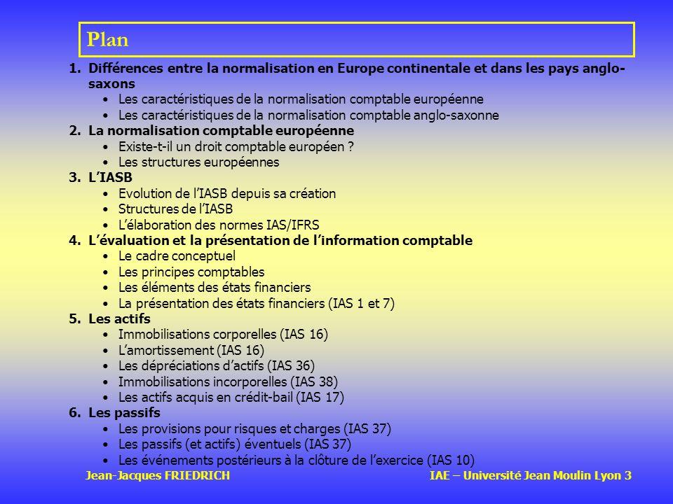 Plan Différences entre la normalisation en Europe continentale et dans les pays anglo-saxons.
