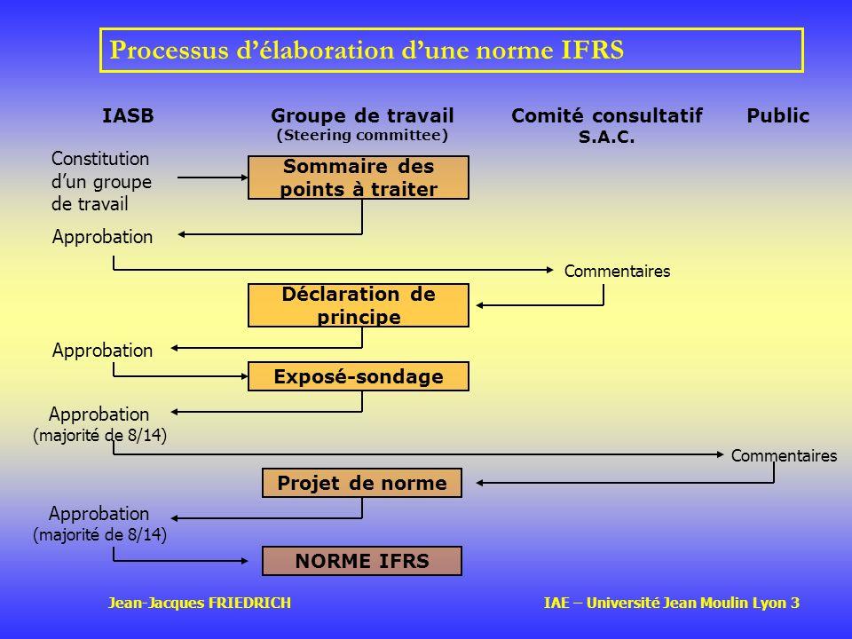 Processus d'élaboration d'une norme IFRS