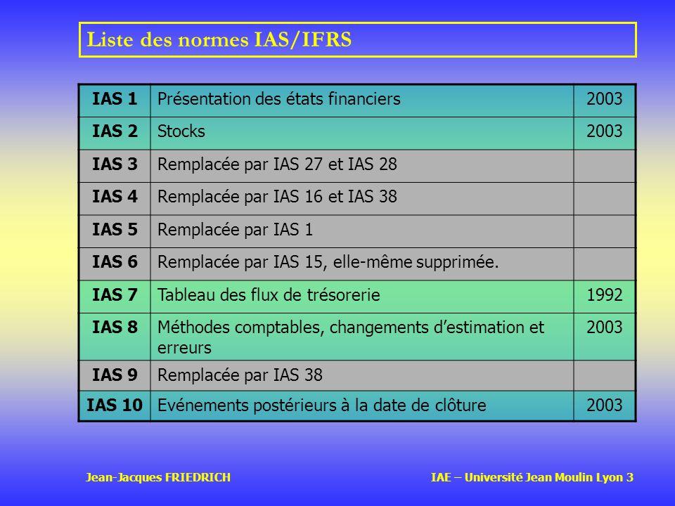 Liste des normes IAS/IFRS
