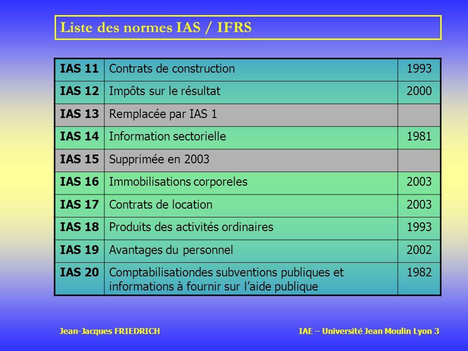 Liste des normes IAS / IFRS