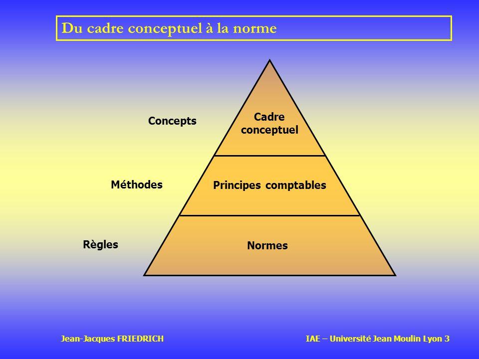 Du cadre conceptuel à la norme
