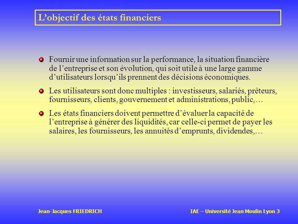 L'objectif des états financiers