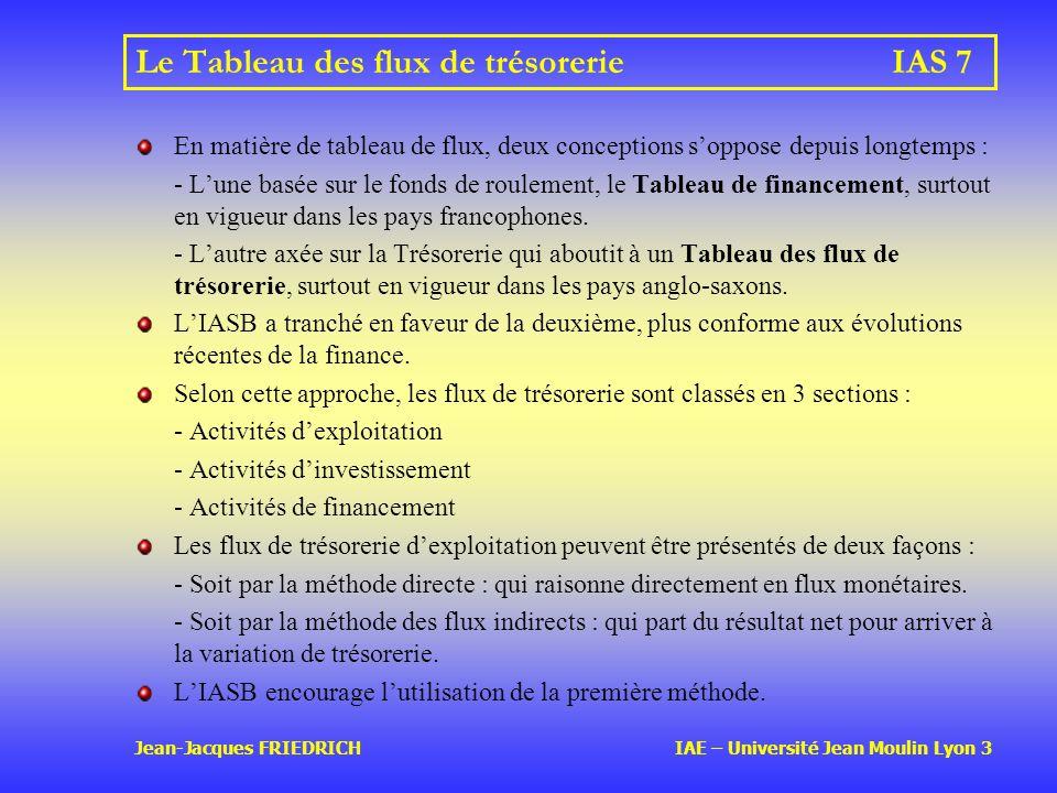 Le Tableau des flux de trésorerie IAS 7