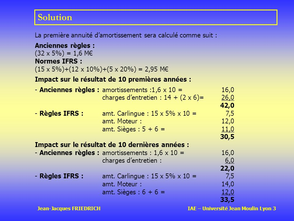 Solution La première annuité d'amortissement sera calculé comme suit :