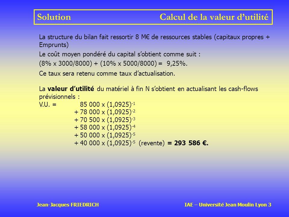 Solution Calcul de la valeur d'utilité