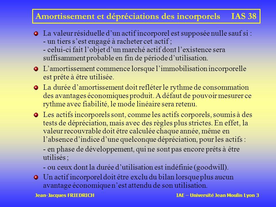 Amortissement et dépréciations des incorporels IAS 38