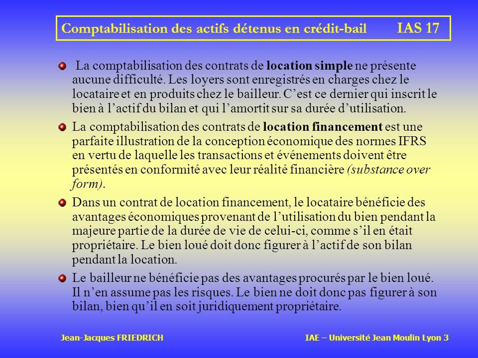 Comptabilisation des actifs détenus en crédit-bail IAS 17