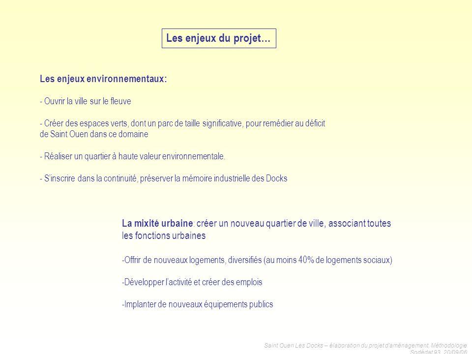 Les enjeux du projet… Les enjeux environnementaux: