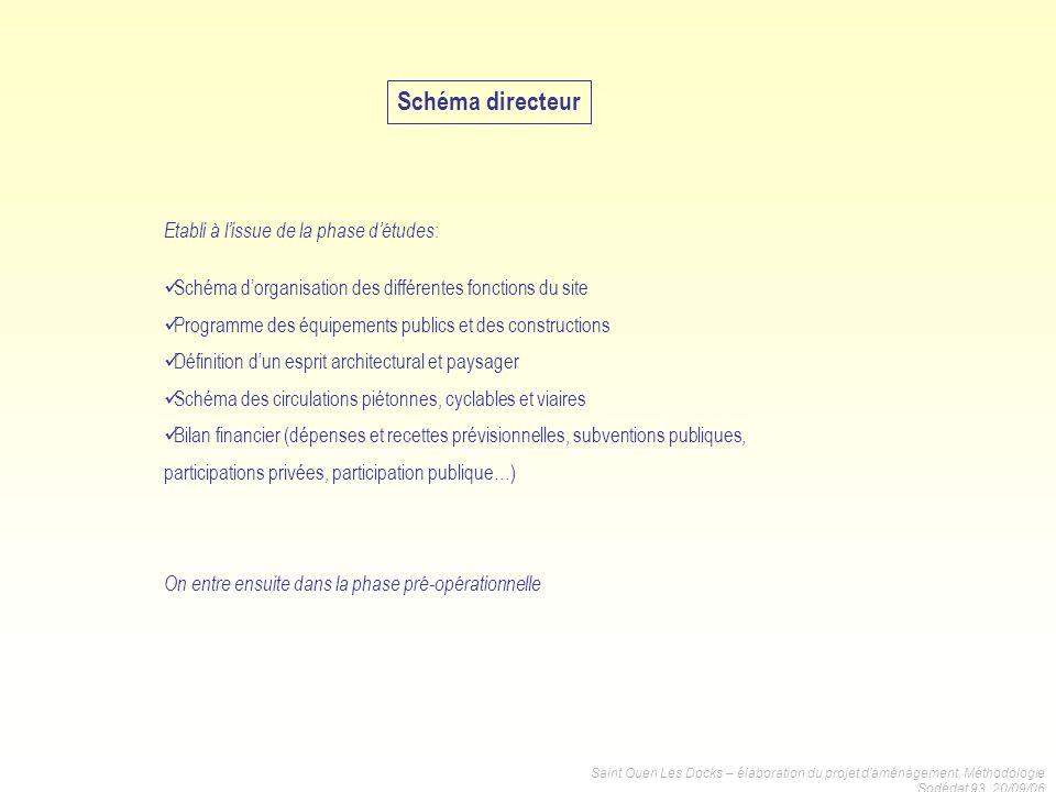 Schéma directeur Etabli à l'issue de la phase d'études: