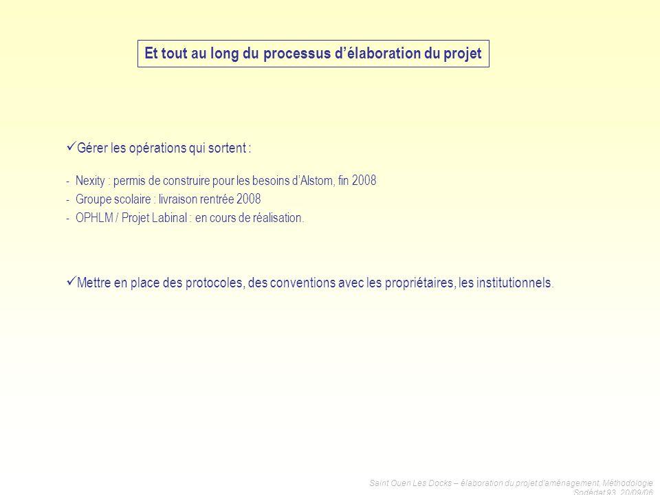 Et tout au long du processus d'élaboration du projet