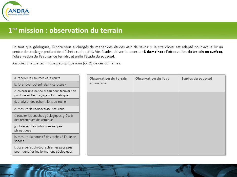 1re mission : observation du terrain