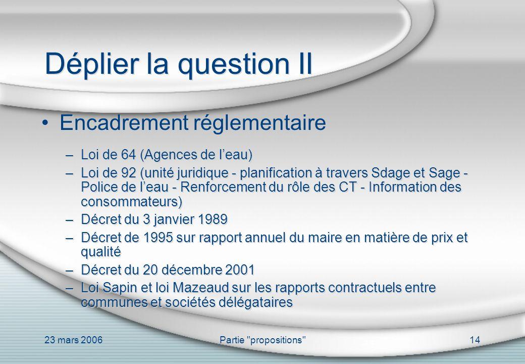 Déplier la question II Encadrement réglementaire