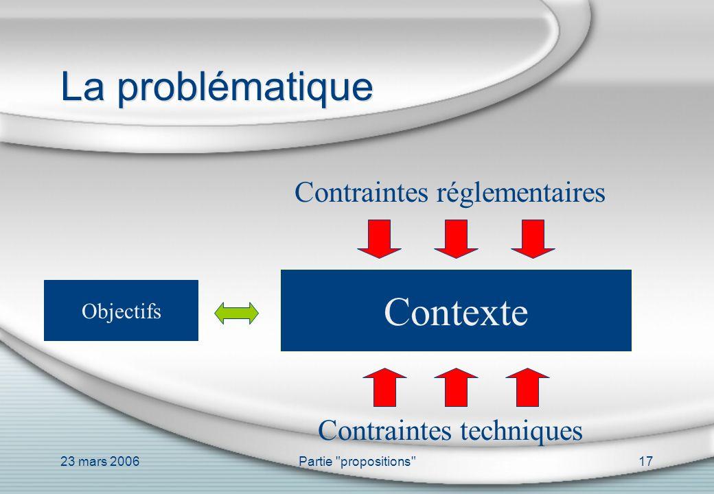 La problématique Contexte Contraintes réglementaires