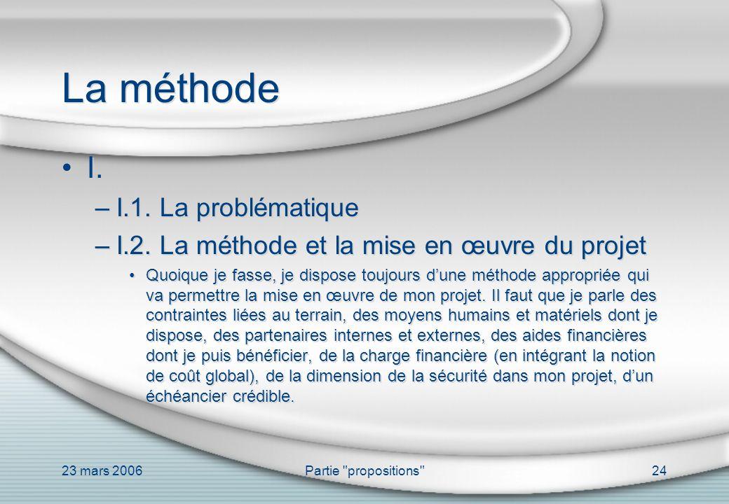 La méthode I. I.1. La problématique