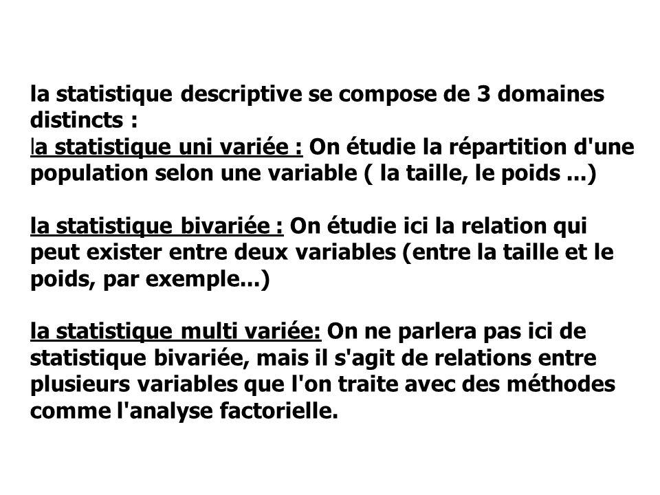 la statistique descriptive se compose de 3 domaines distincts :