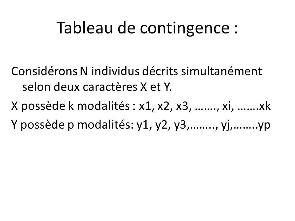 Tableau de contingence :