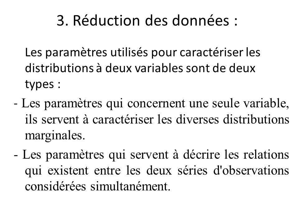 3. Réduction des données :