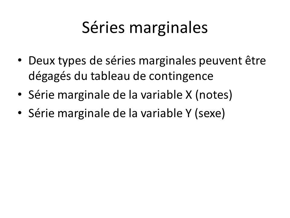 Séries marginales Deux types de séries marginales peuvent être dégagés du tableau de contingence. Série marginale de la variable X (notes)