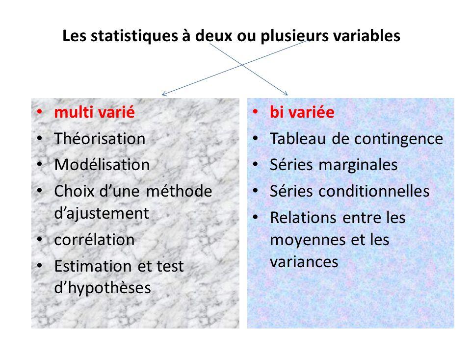 Les statistiques à deux ou plusieurs variables