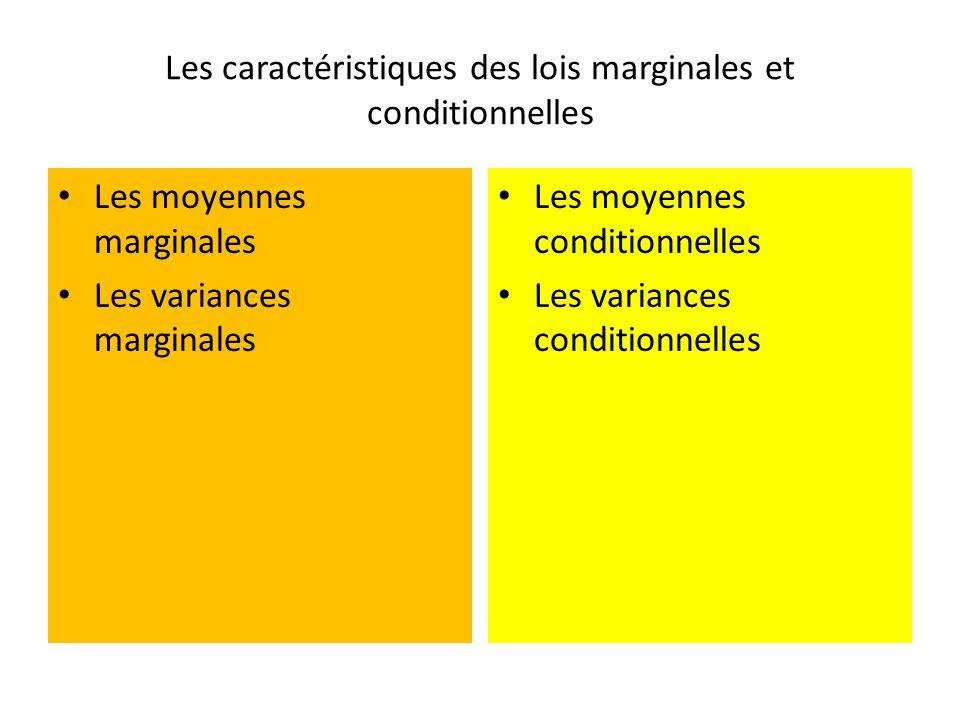 Les caractéristiques des lois marginales et conditionnelles