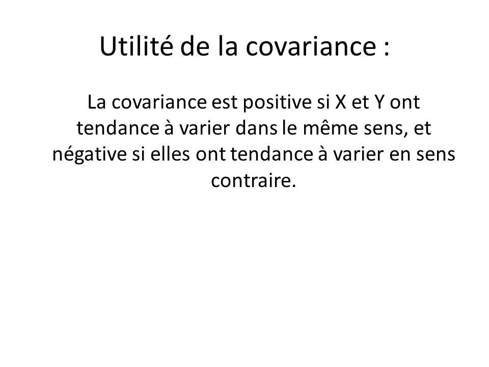 Utilité de la covariance :