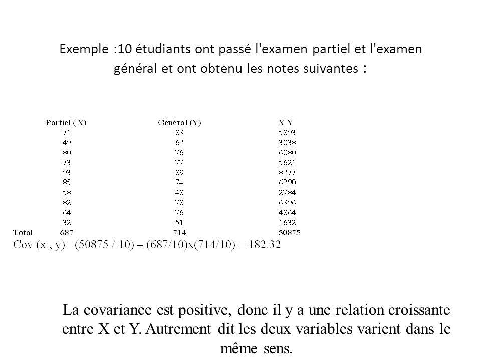 Exemple :10 étudiants ont passé l examen partiel et l examen général et ont obtenu les notes suivantes :