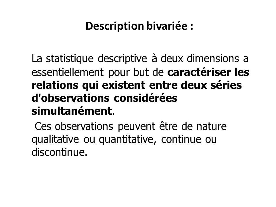 Description bivariée :