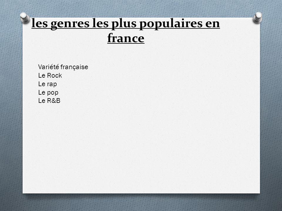 les genres les plus populaires en france