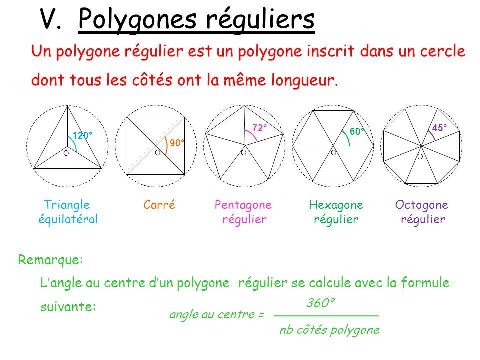 V. Polygones réguliers Un polygone régulier est un polygone inscrit dans un cercle. dont tous les côtés ont la même longueur.