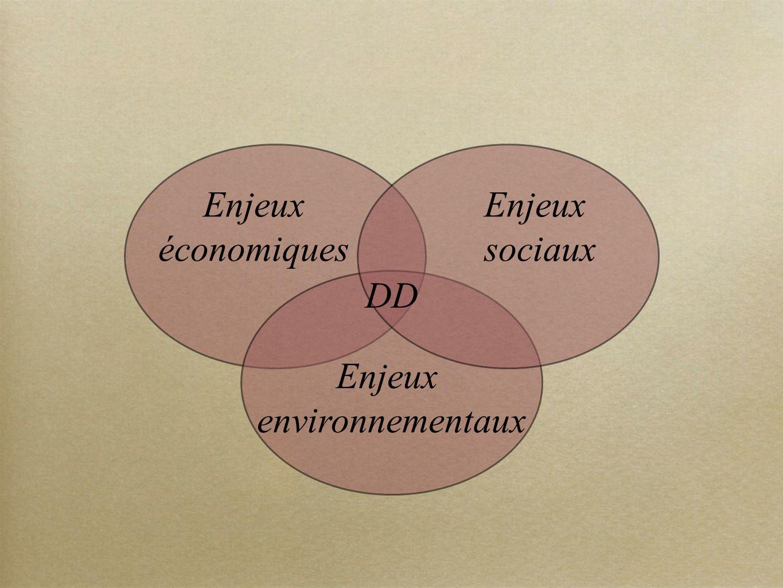 Enjeux économiques Enjeux sociaux DD Enjeux environnementaux