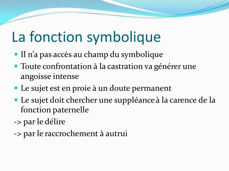 La fonction symbolique