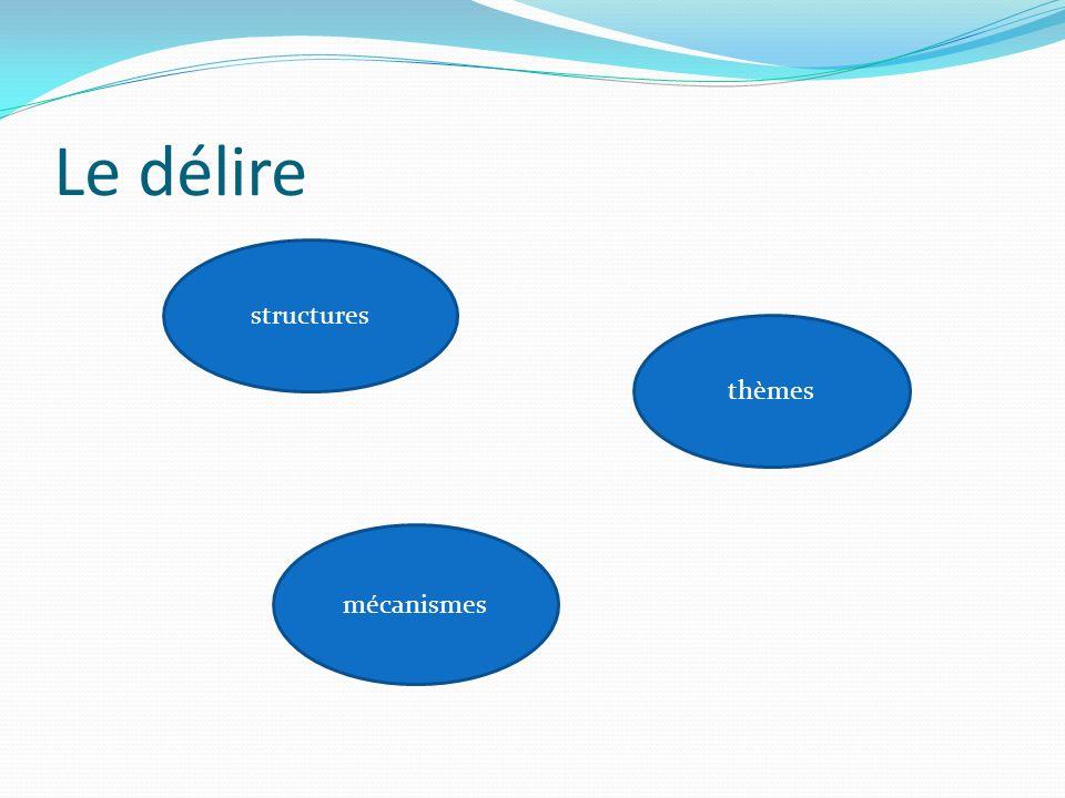 Le délire structures thèmes mécanismes