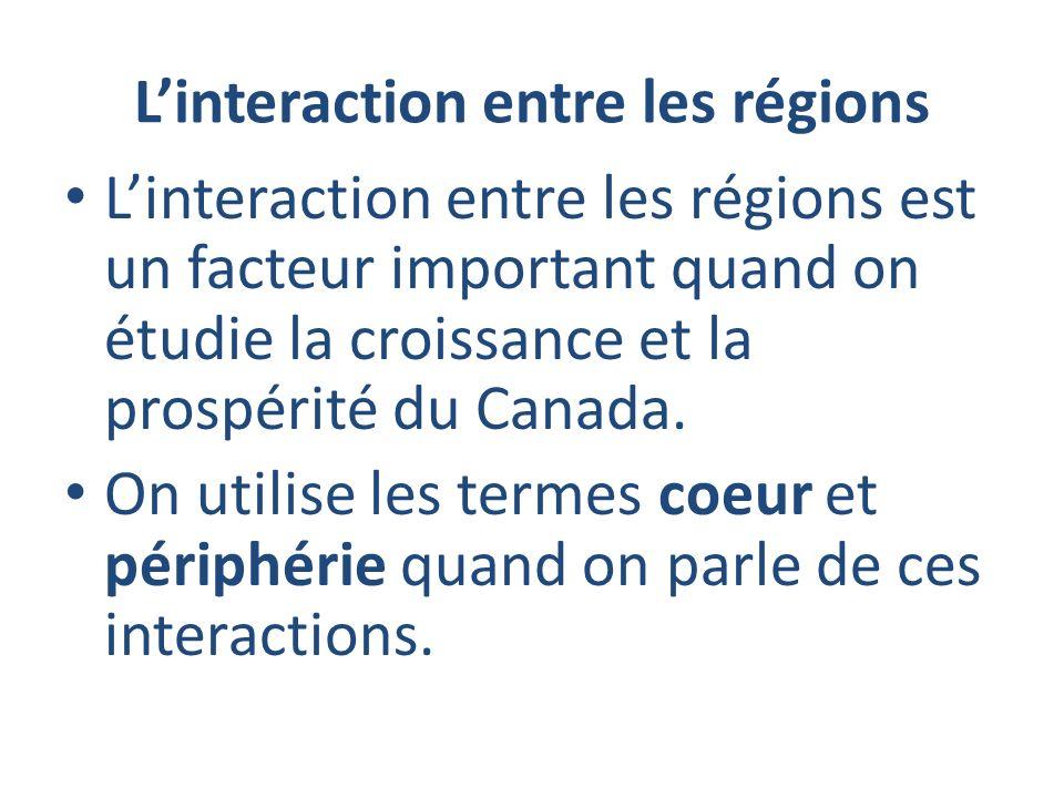 L'interaction entre les régions