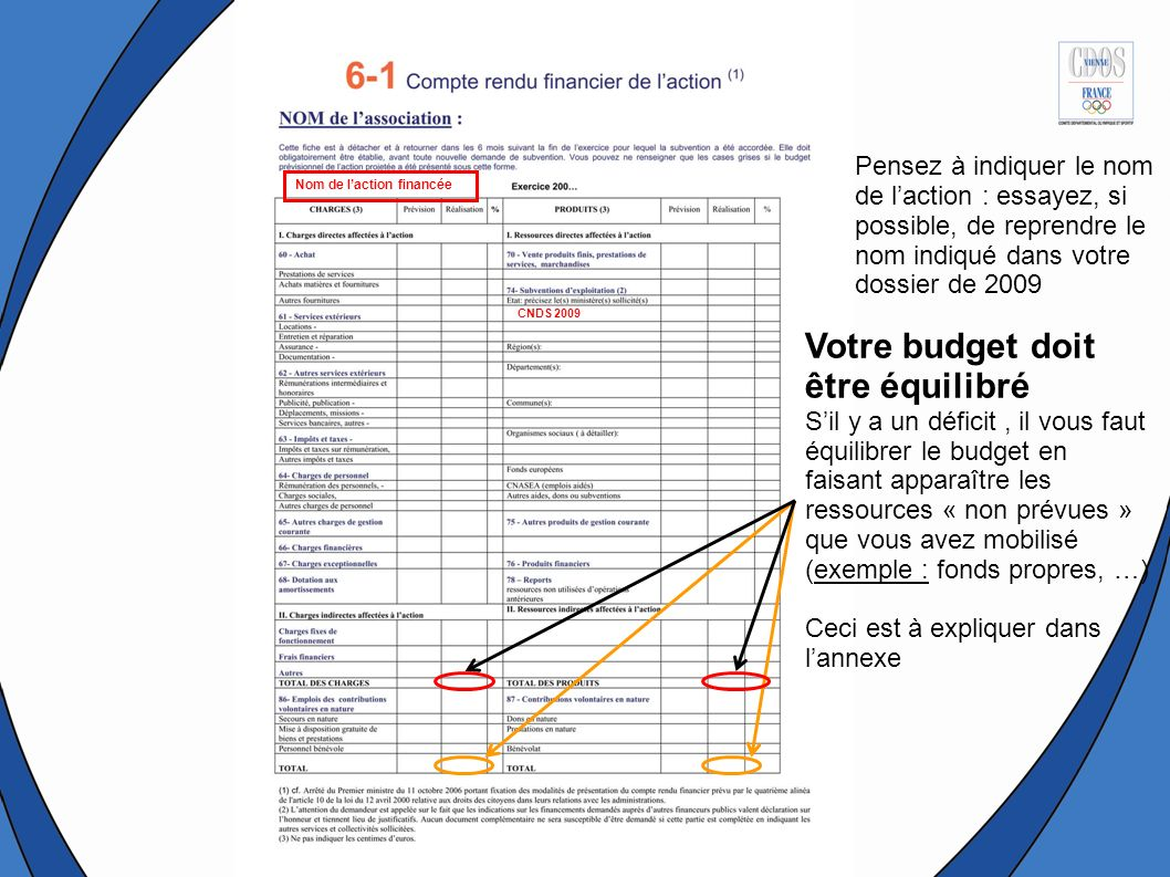 Votre budget doit être équilibré