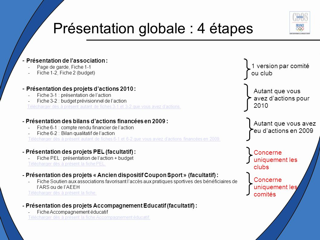 Présentation globale : 4 étapes