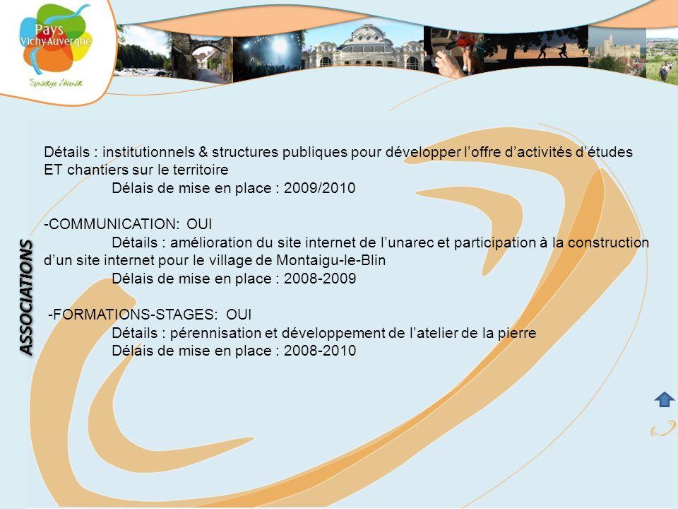 Détails : institutionnels & structures publiques pour développer l'offre d'activités d'études ET chantiers sur le territoire