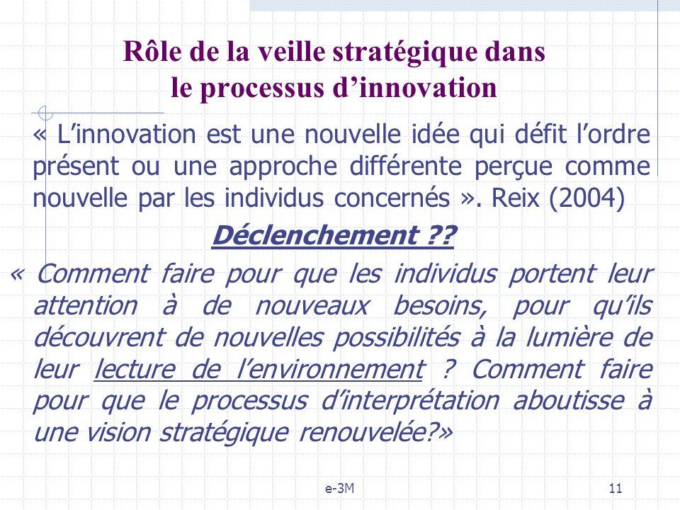 Rôle de la veille stratégique dans le processus d'innovation