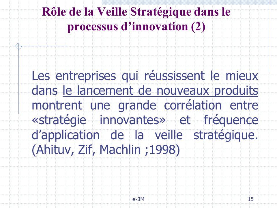 Rôle de la Veille Stratégique dans le processus d'innovation (2)