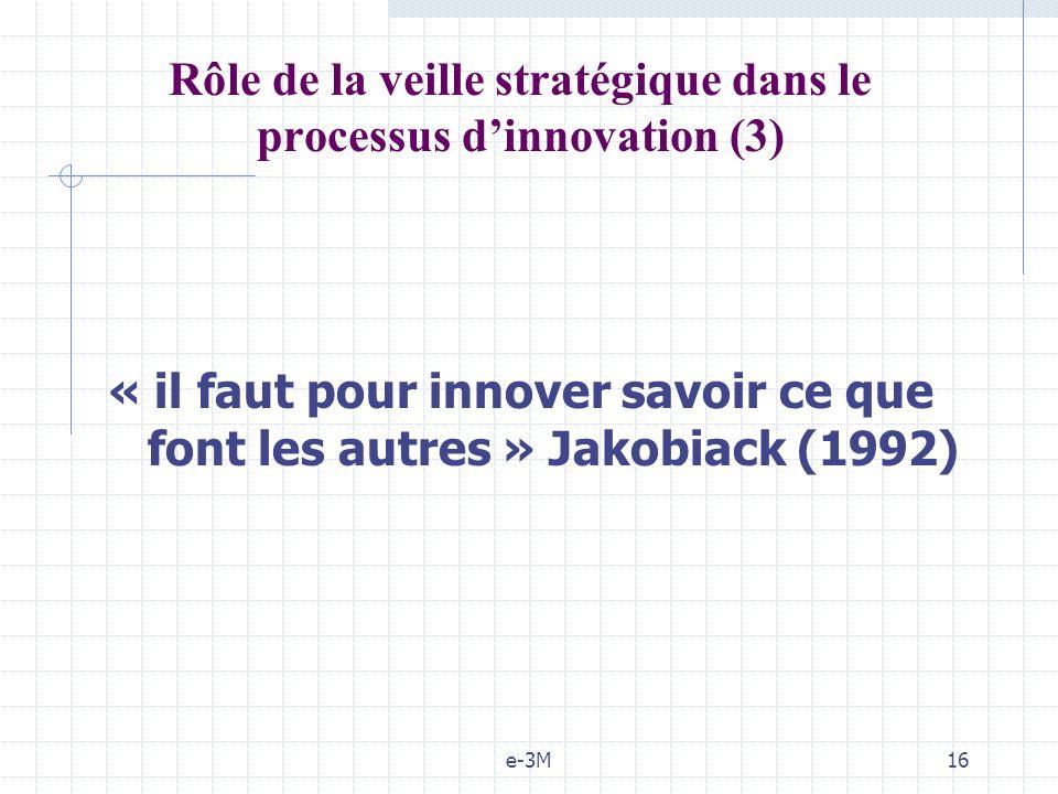 Rôle de la veille stratégique dans le processus d'innovation (3)