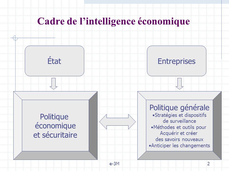 Cadre de l'intelligence économique