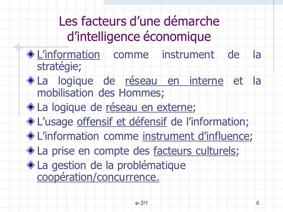 Les facteurs d'une démarche d'intelligence économique