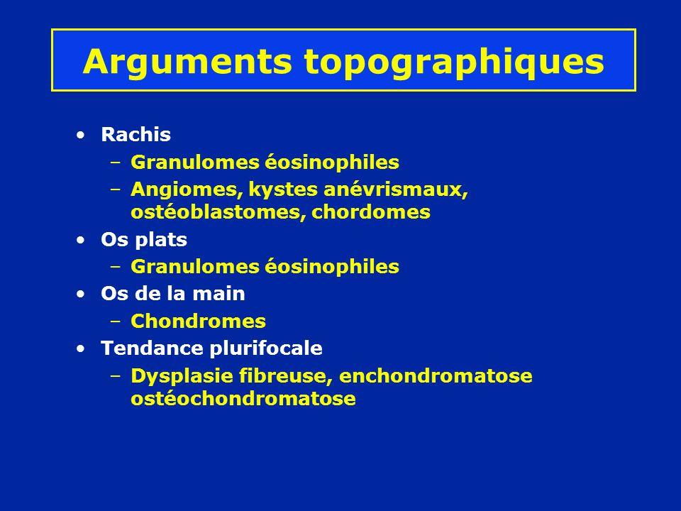 Arguments topographiques