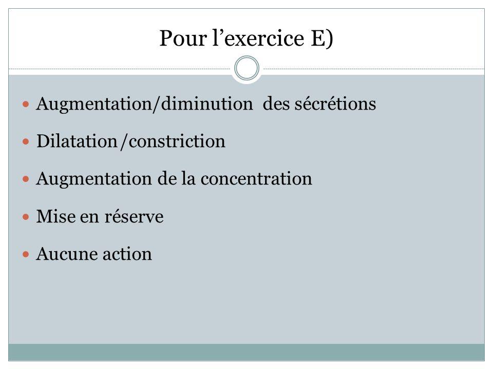 Pour l'exercice E) Augmentation/diminution des sécrétions