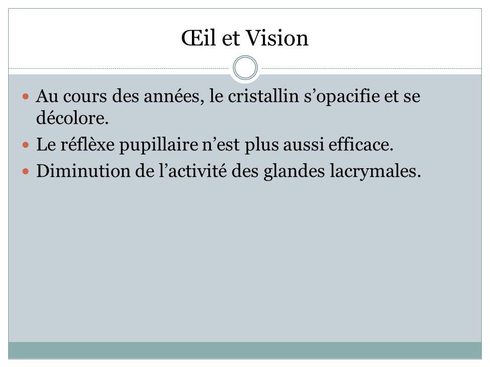 Œil et Vision Au cours des années, le cristallin s'opacifie et se décolore. Le réflèxe pupillaire n'est plus aussi efficace.