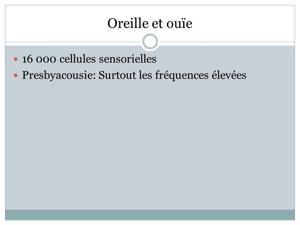 Oreille et ouïe 16 000 cellules sensorielles