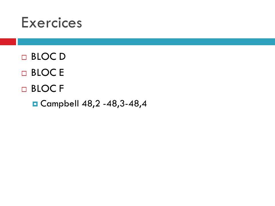 Exercices BLOC D BLOC E BLOC F Campbell 48,2 -48,3-48,4