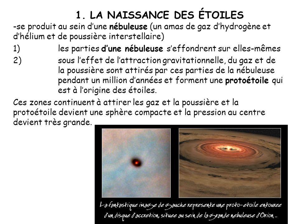 1. LA NAISSANCE DES ÉTOILES