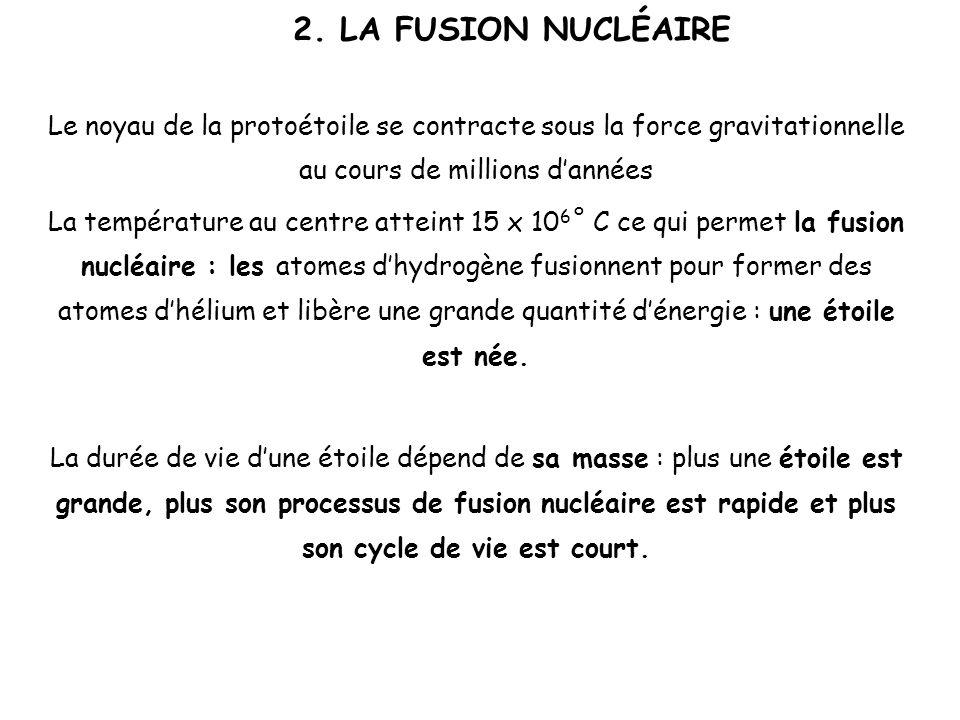 2. LA FUSION NUCLÉAIRE Le noyau de la protoétoile se contracte sous la force gravitationnelle au cours de millions d'années.