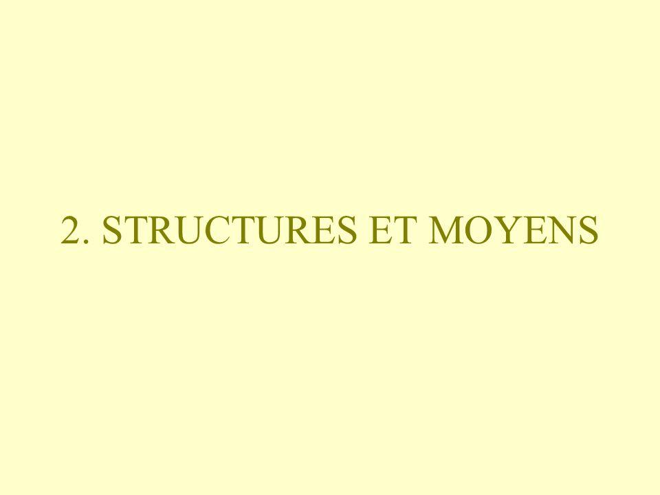 2. STRUCTURES ET MOYENS